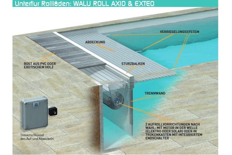 Sturzbalken und trennwand tr ger for Schwimmfolie pool