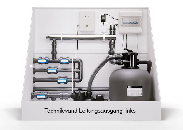 Technikwand Basic