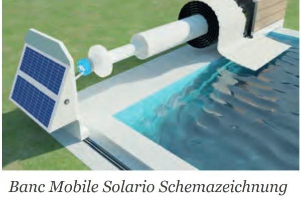Banc Mobil Solario Überfluraufrollvorrichtung für Rollladenabdeckungen